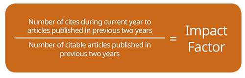 How a journal impact factor is calculated